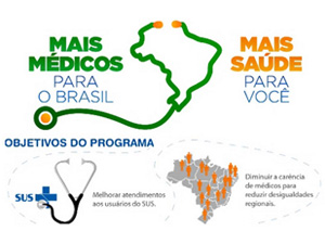 pi_Brazils_more_doctors_program
