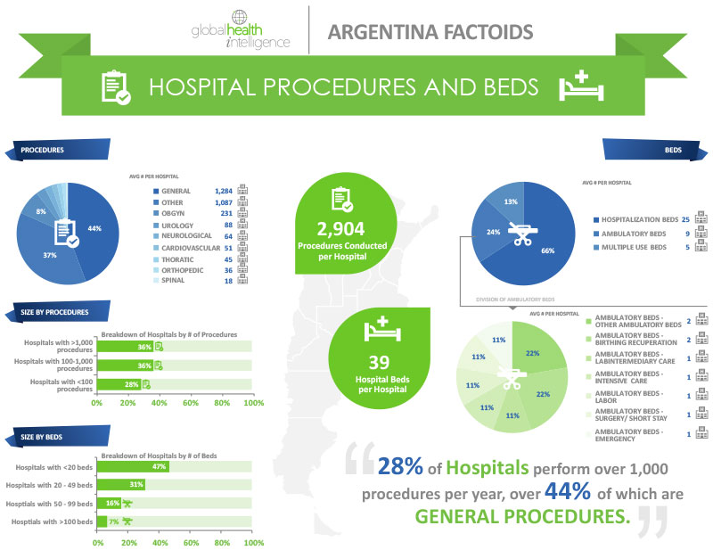 Infographics---Argentina-4---Procedures_pi
