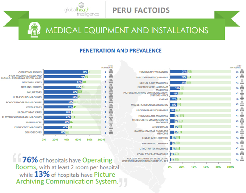 Infographics---Chile-2---Equipment-&-Instillations_pi