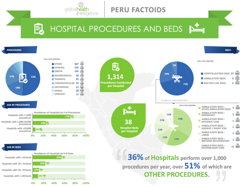 Infographics---Chile-2---Equipment-&-Instillations_pi