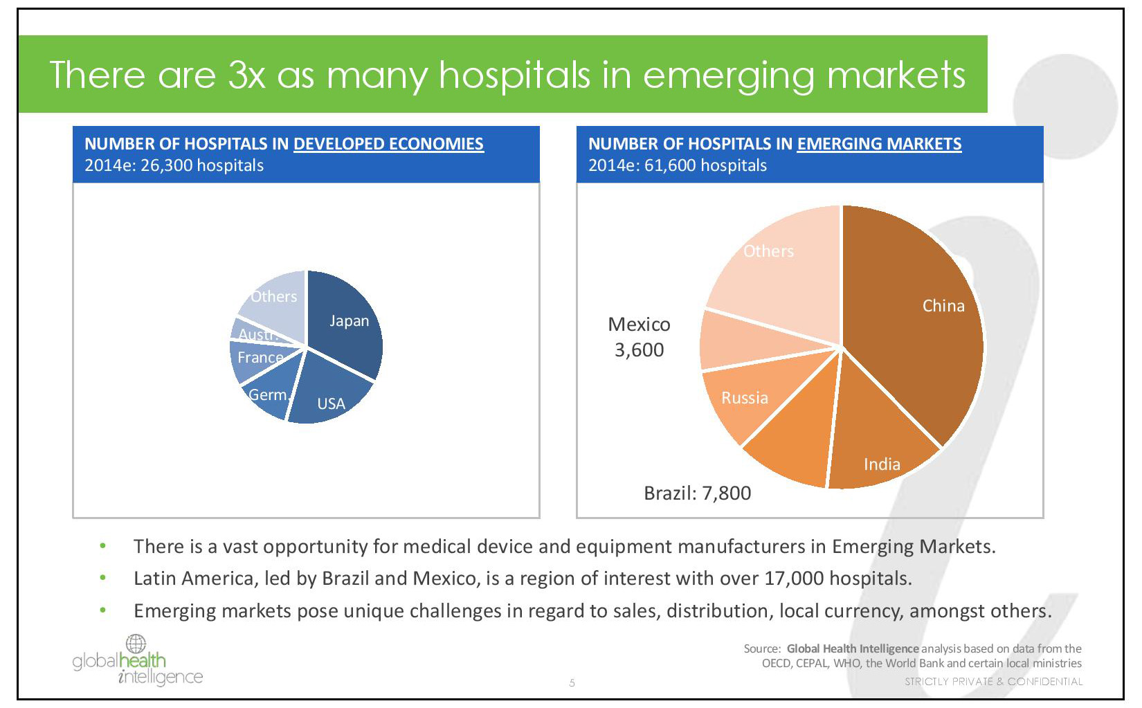 Competition in the Health Care Marketplace