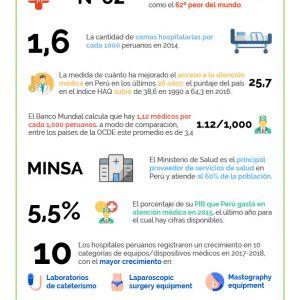 25 datos clave sobre la salud en Perú