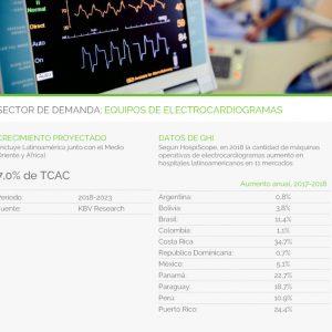 SECTOR DE DEMANDA: EQUIPOS DE ELECTROCARDIOGRAMAS